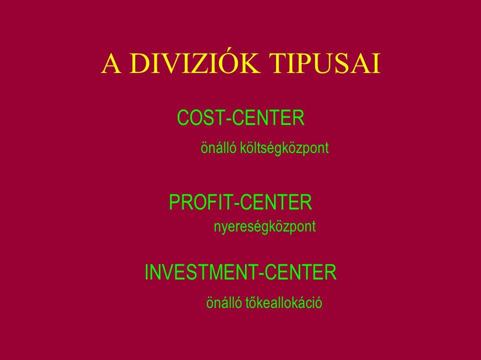 önálló költségközpont