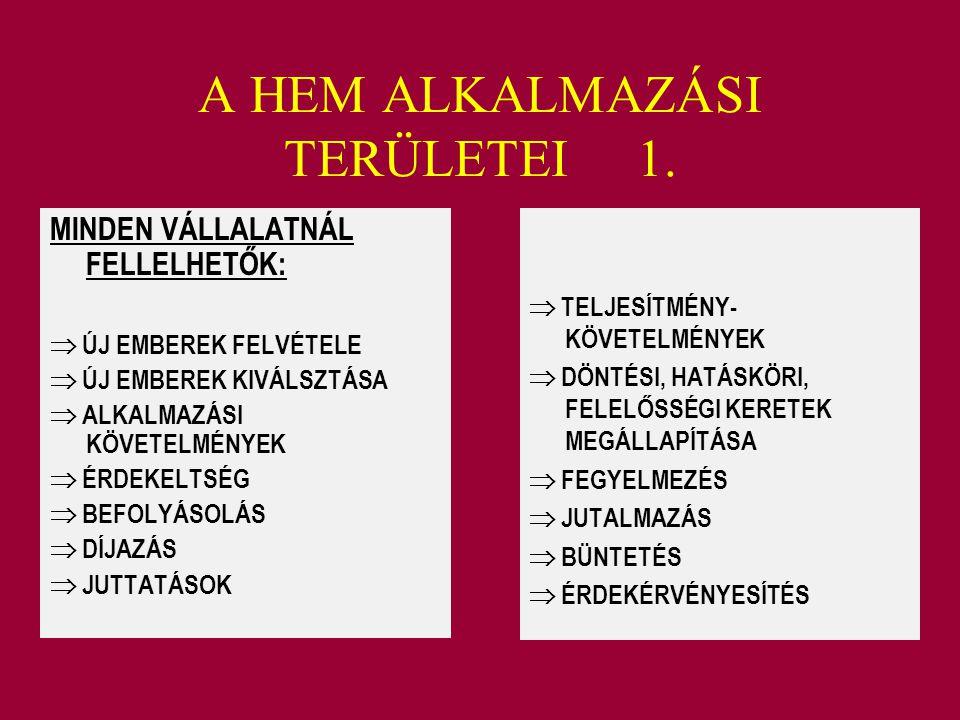 A HEM ALKALMAZÁSI TERÜLETEI 1.