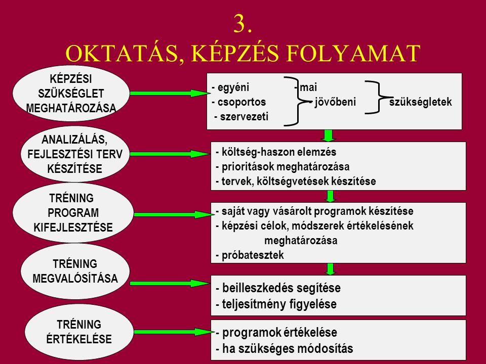 3. OKTATÁS, KÉPZÉS FOLYAMAT