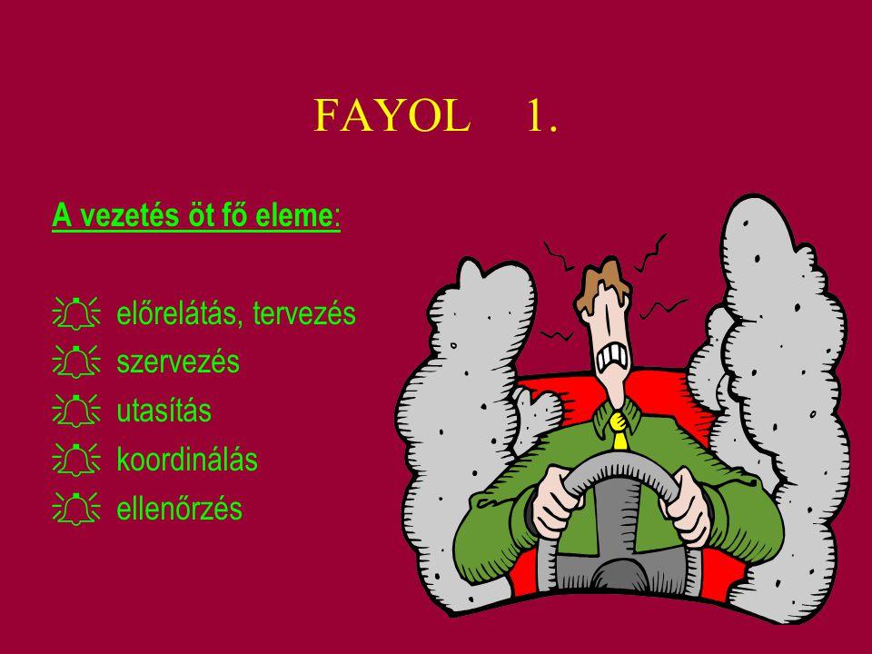FAYOL 1. A vezetés öt fő eleme:  előrelátás, tervezés  szervezés