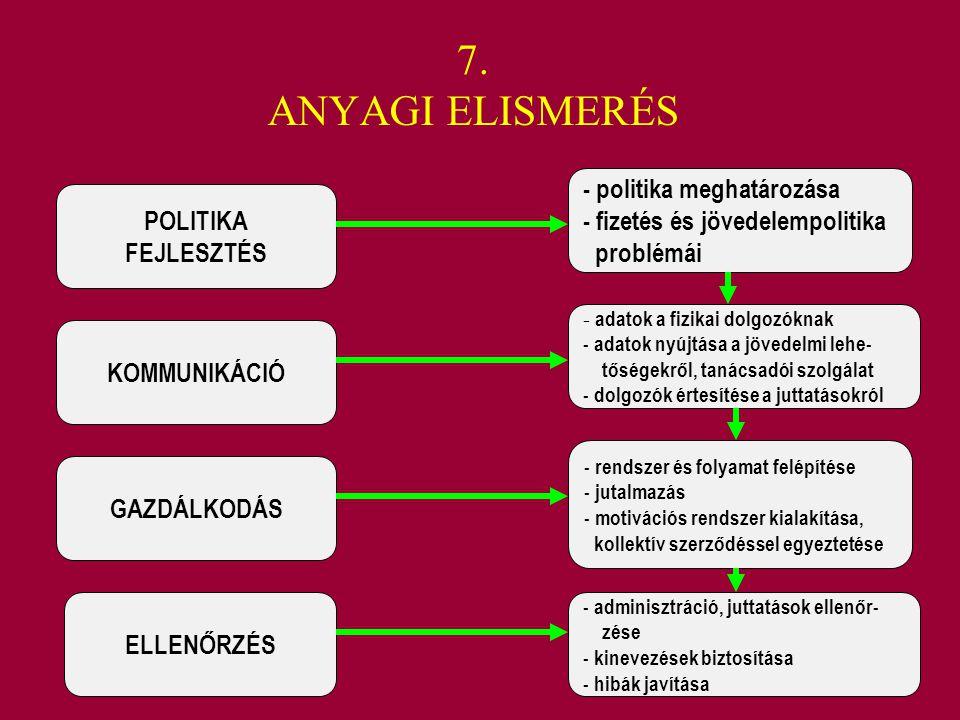 7. ANYAGI ELISMERÉS - politika meghatározása