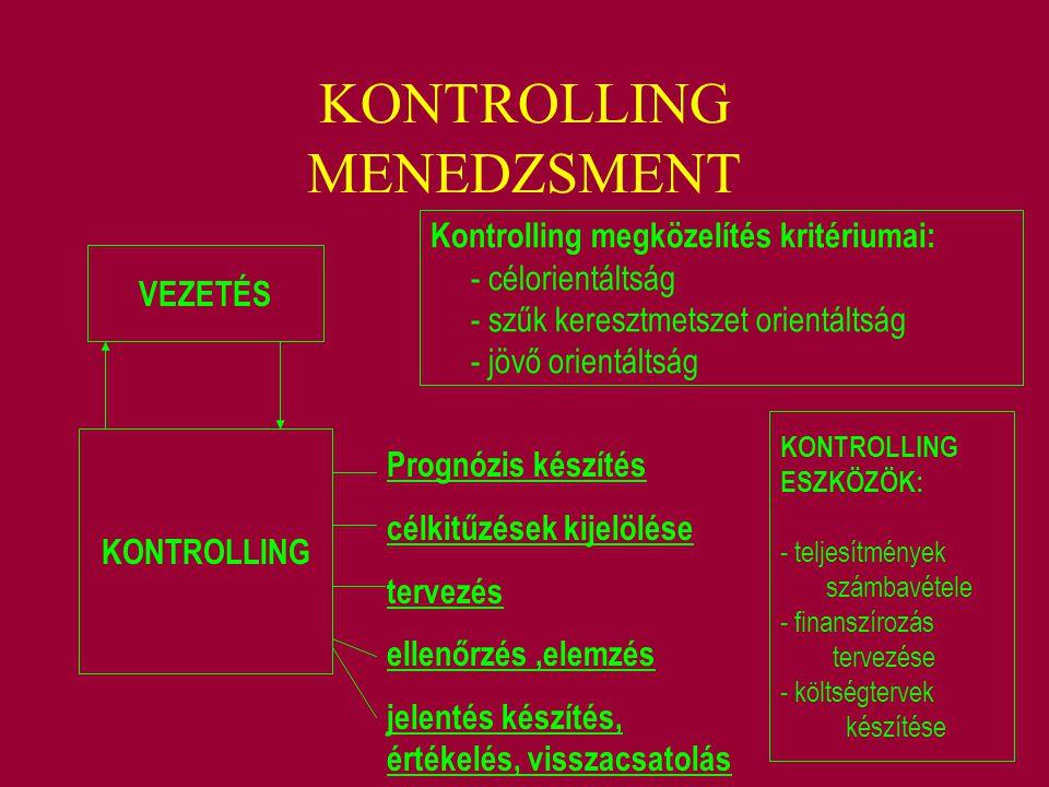 KONTROLLING MENEDZSMENT