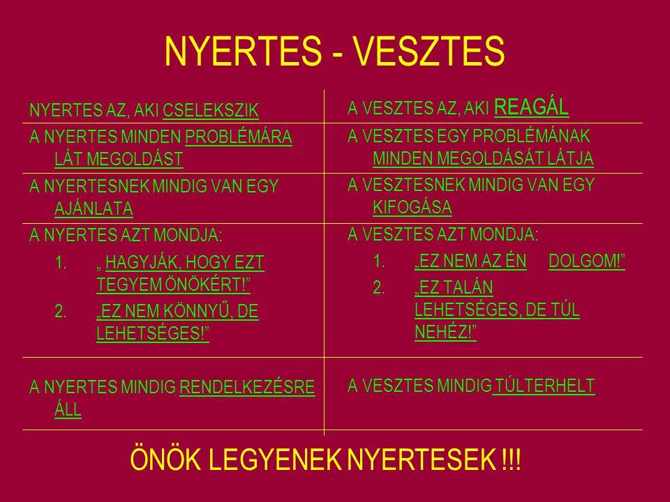 NYERTES - VESZTES ÖNÖK LEGYENEK NYERTESEK !!! A VESZTES AZ, AKI REAGÁL
