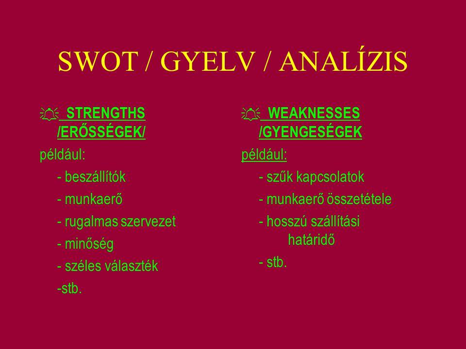 SWOT / GYELV / ANALÍZIS például: - beszállítók - munkaerő