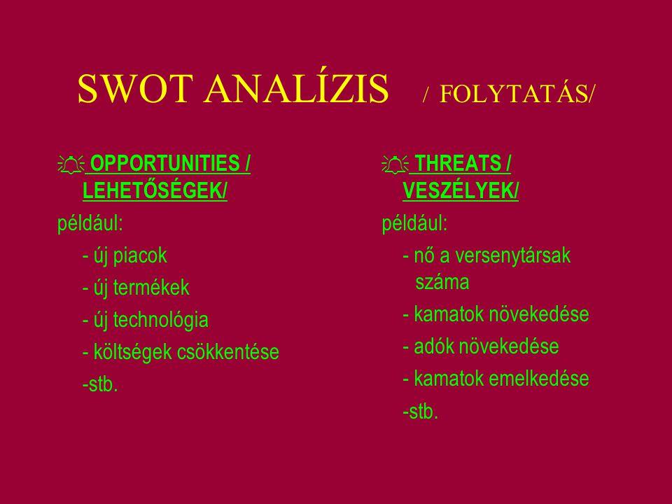 SWOT ANALÍZIS / FOLYTATÁS/