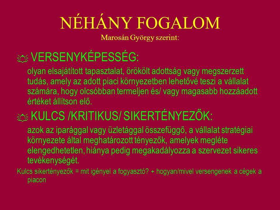 NÉHÁNY FOGALOM Marosán György szerint: