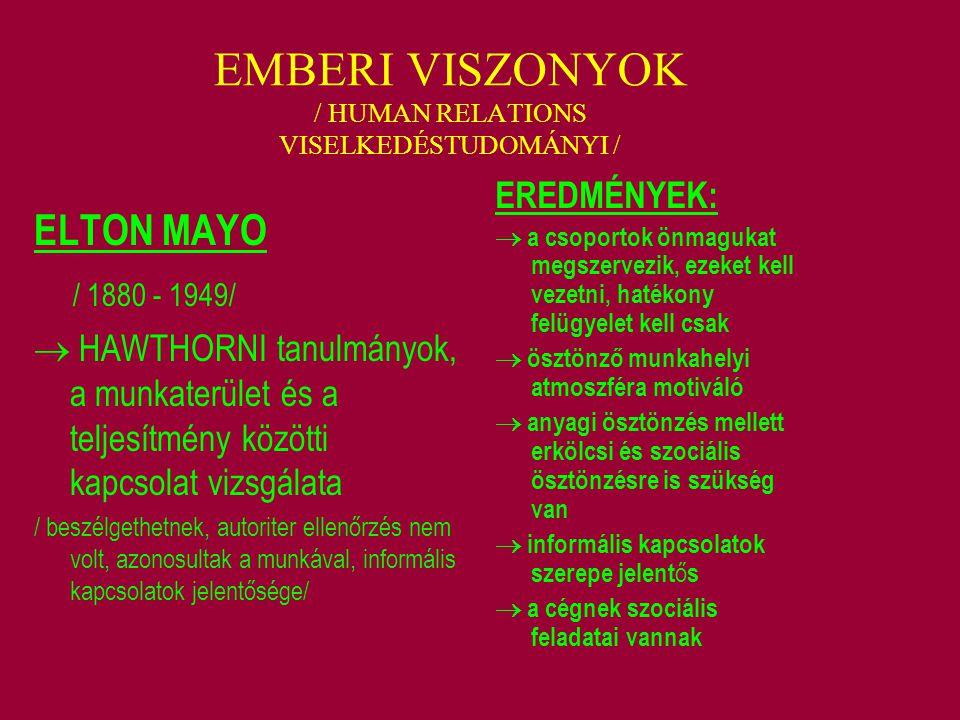 EMBERI VISZONYOK / HUMAN RELATIONS VISELKEDÉSTUDOMÁNYI /