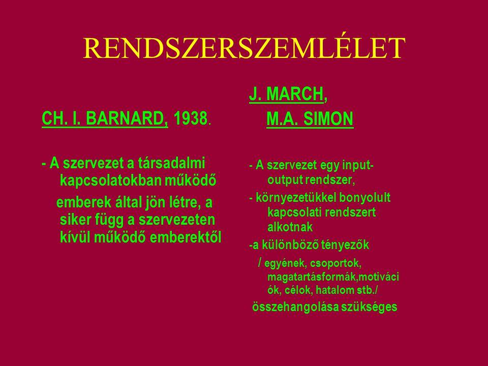 RENDSZERSZEMLÉLET J. MARCH, M.A. SIMON CH. I. BARNARD, 1938.
