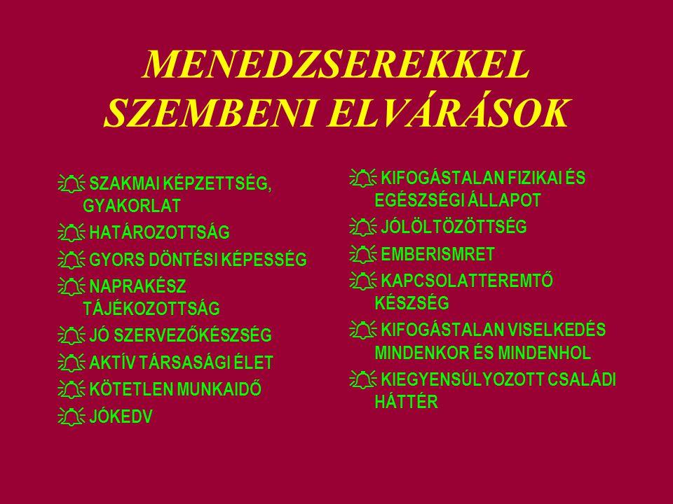 MENEDZSEREKKEL SZEMBENI ELVÁRÁSOK