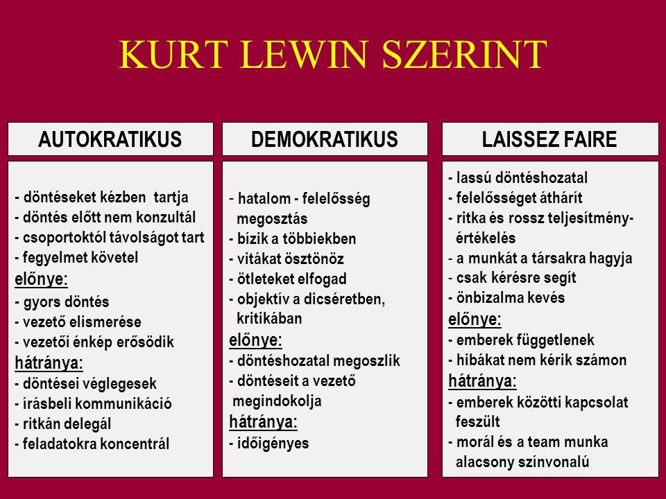 KURT LEWIN SZERINT AUTOKRATIKUS DEMOKRATIKUS LAISSEZ FAIRE