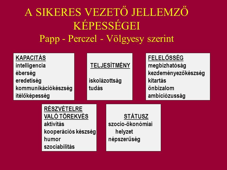 A SIKERES VEZETŐ JELLEMZŐ KÉPESSÉGEI Papp - Perczel - Völgyesy szerint