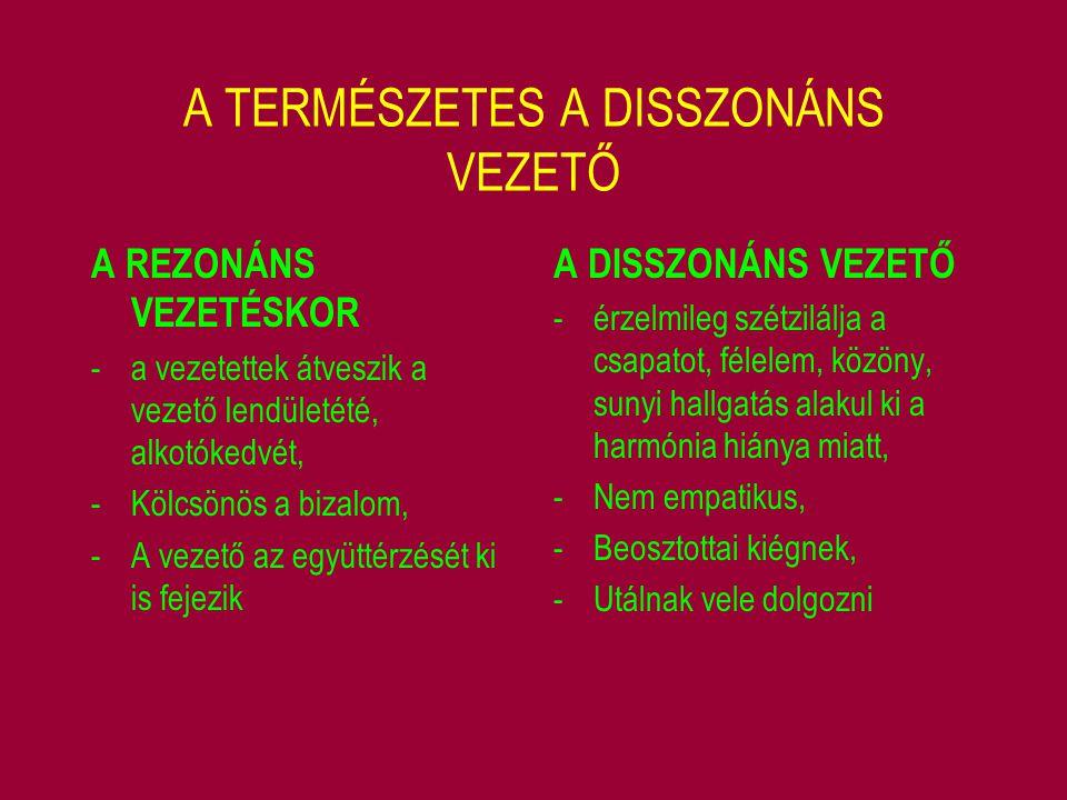 A TERMÉSZETES A DISSZONÁNS VEZETŐ