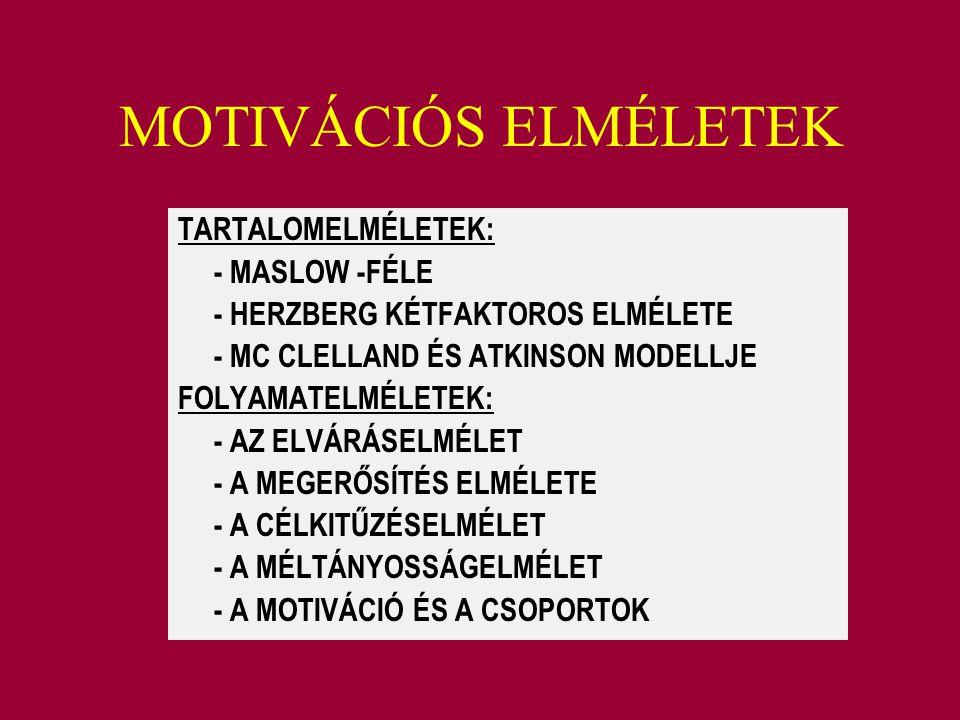 MOTIVÁCIÓS ELMÉLETEK TARTALOMELMÉLETEK: - MASLOW -FÉLE