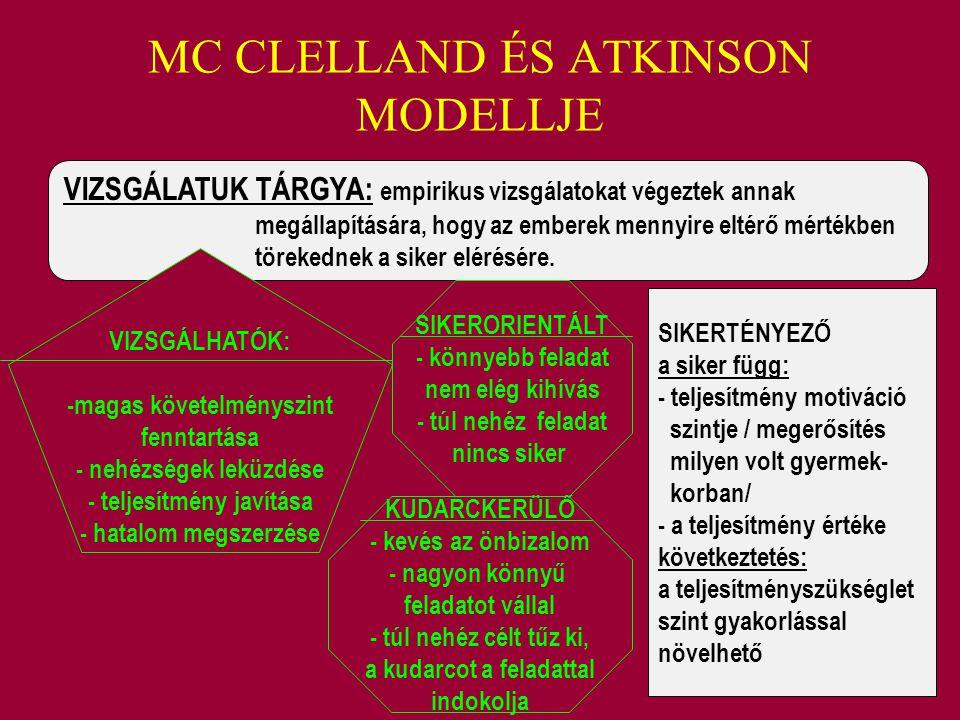 MC CLELLAND ÉS ATKINSON MODELLJE