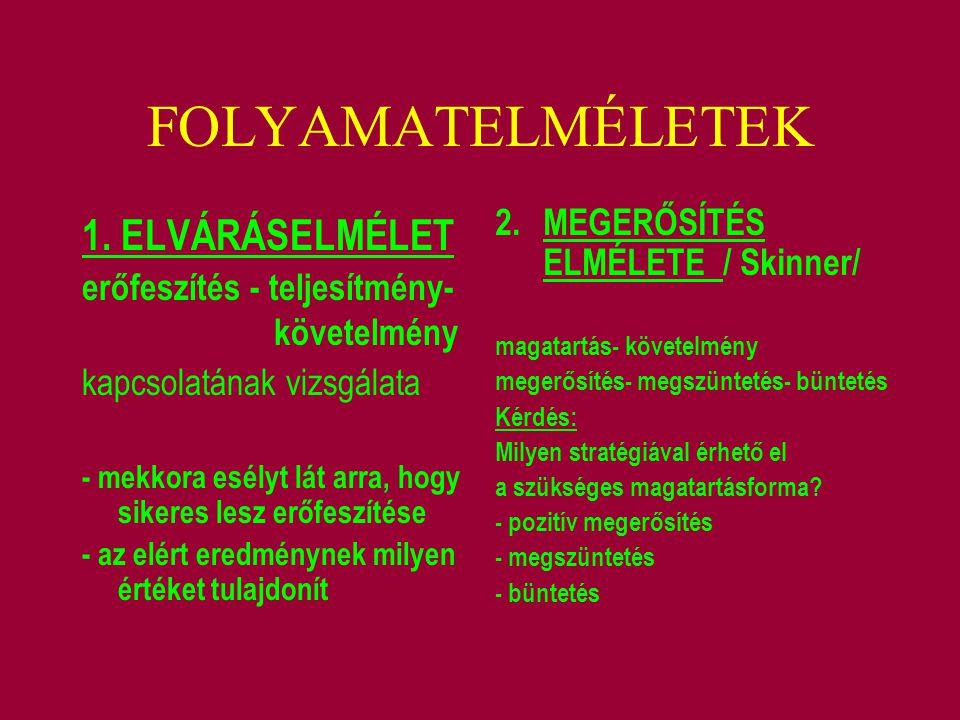 FOLYAMATELMÉLETEK 1. ELVÁRÁSELMÉLET MEGERŐSÍTÉS ELMÉLETE / Skinner/
