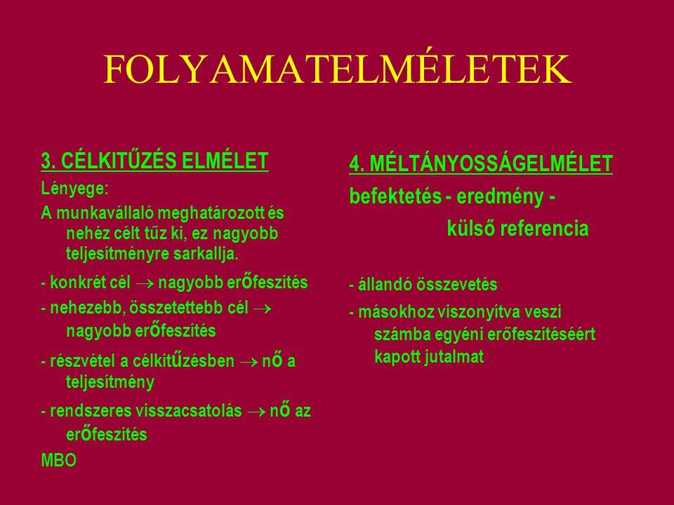 FOLYAMATELMÉLETEK 3. CÉLKITŰZÉS ELMÉLET 4. MÉLTÁNYOSSÁGELMÉLET