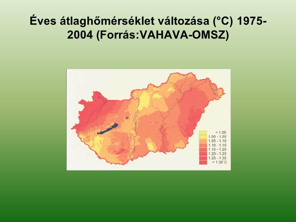 Éves átlaghőmérséklet változása (°C) 1975-2004 (Forrás:VAHAVA-OMSZ)