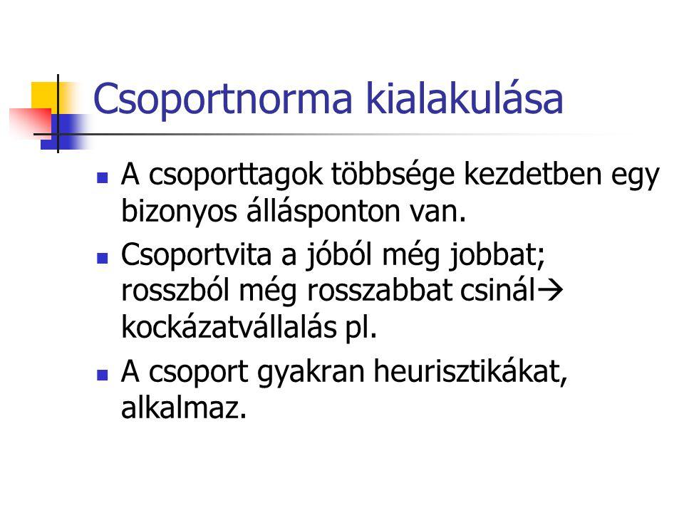 Csoportnorma kialakulása