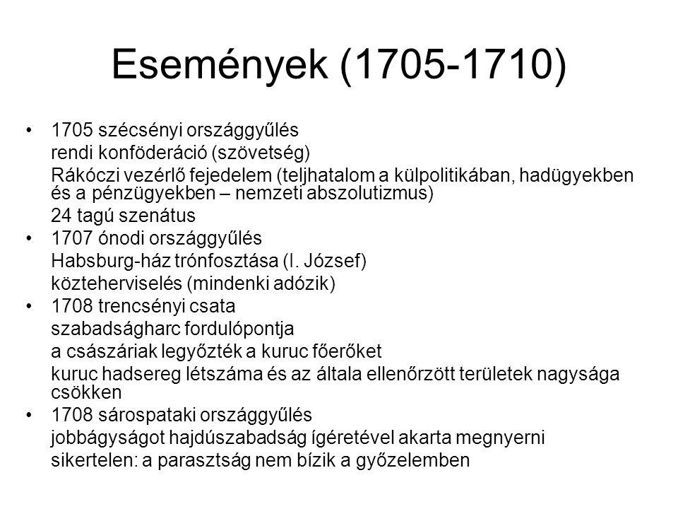 Események (1705-1710) 1705 szécsényi országgyűlés