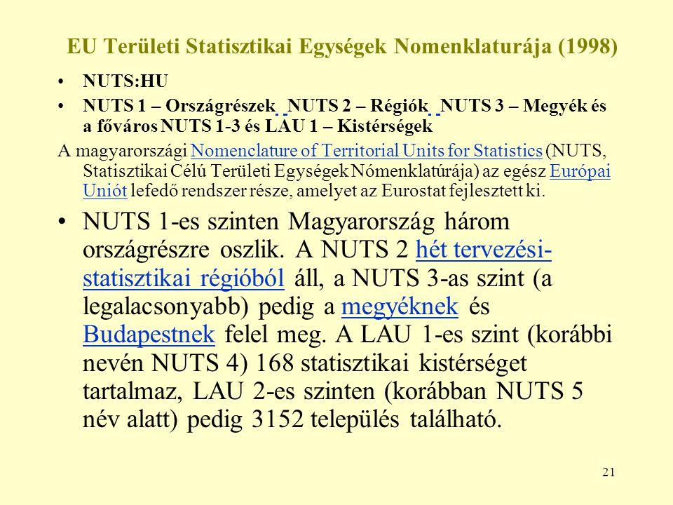 EU Területi Statisztikai Egységek Nomenklaturája (1998)