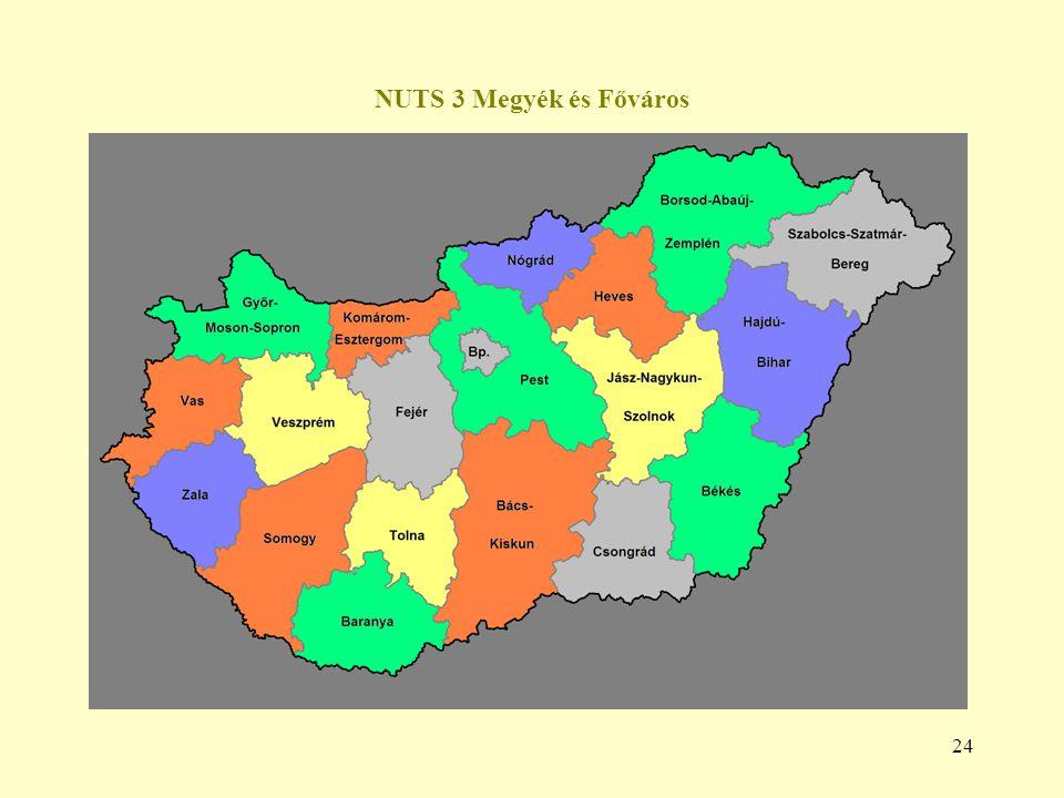 NUTS 3 Megyék és Főváros