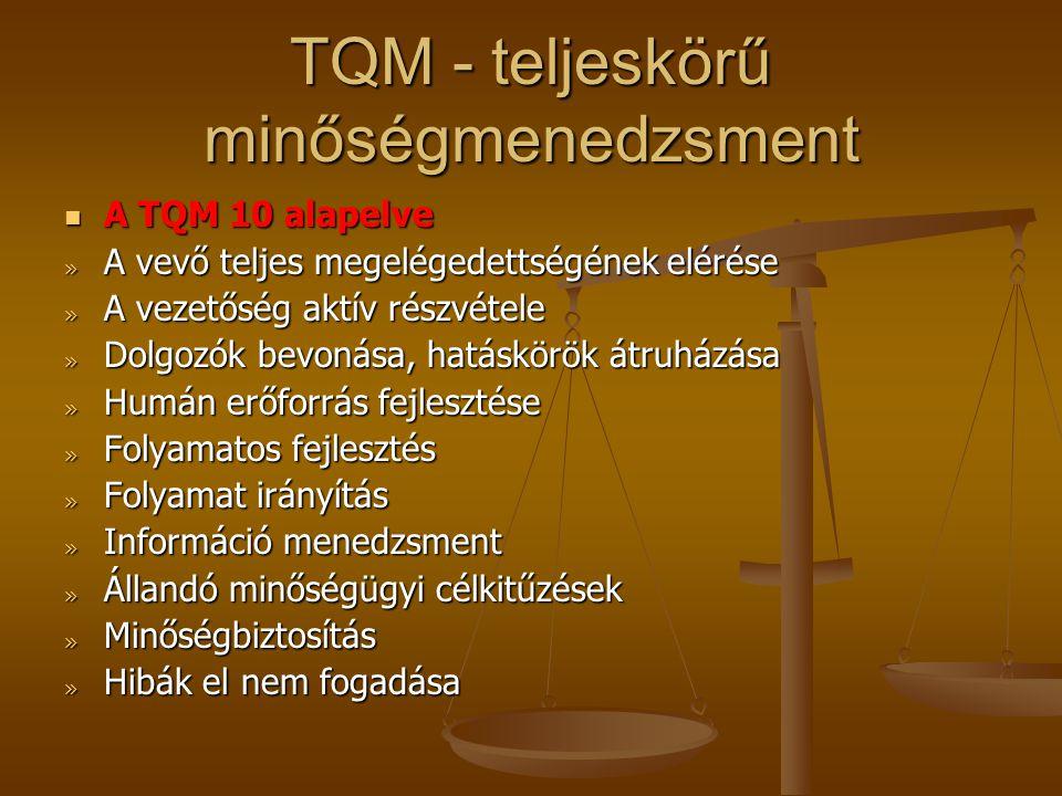 TQM - teljeskörű minőségmenedzsment