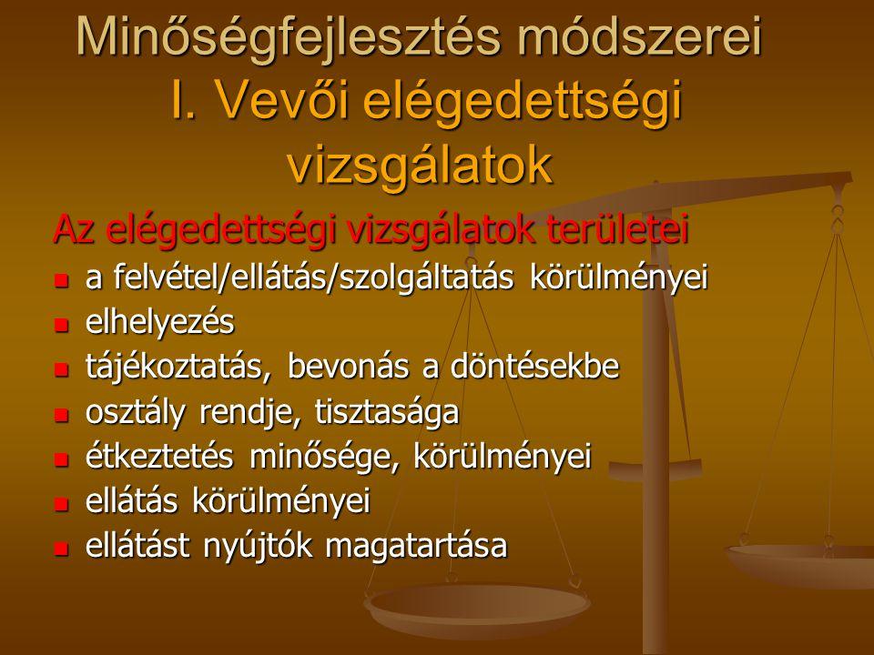 Minőségfejlesztés módszerei I. Vevői elégedettségi vizsgálatok