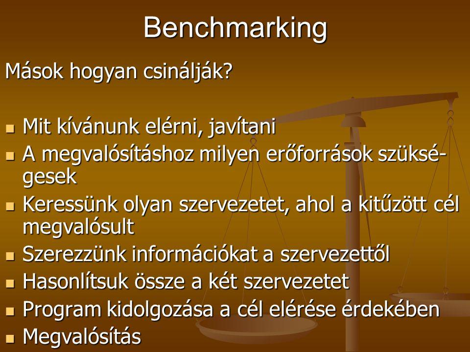 Benchmarking Mások hogyan csinálják Mit kívánunk elérni, javítani