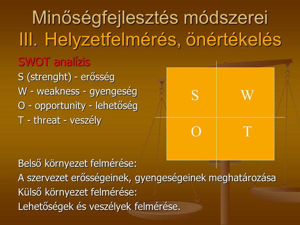 Minőségfejlesztés módszerei III. Helyzetfelmérés, önértékelés