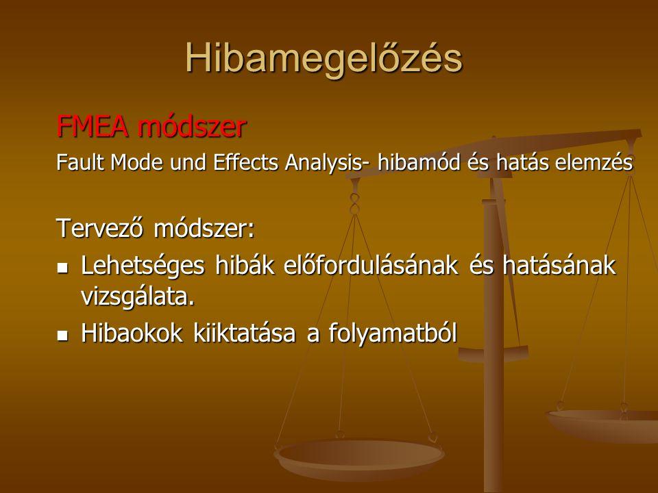 Hibamegelőzés FMEA módszer Tervező módszer: