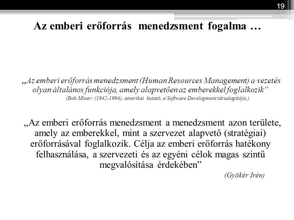 Az emberi erőforrás menedzsment fogalma …