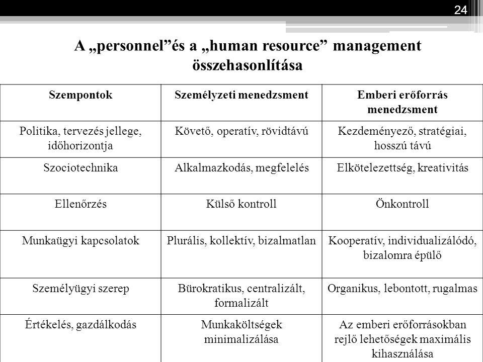 """A """"personnel és a """"human resource management összehasonlítása"""