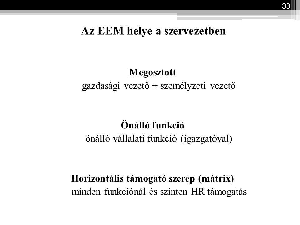 Az EEM helye a szervezetben