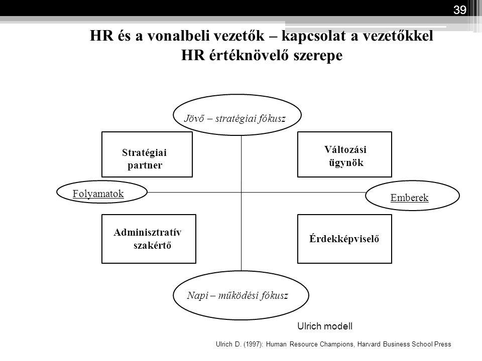 HR és a vonalbeli vezetők – kapcsolat a vezetőkkel HR értéknövelő szerepe