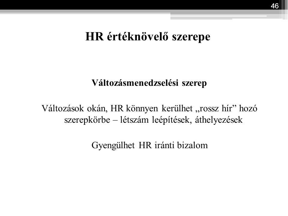 HR értéknövelő szerepe
