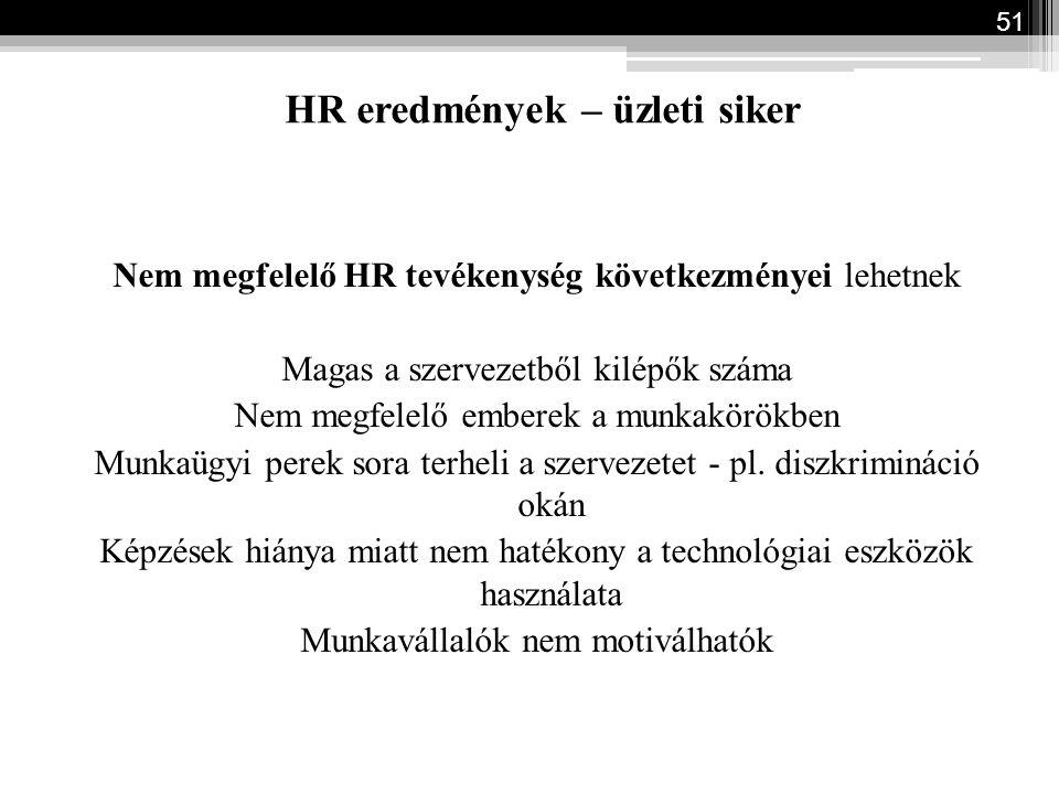 HR eredmények – üzleti siker