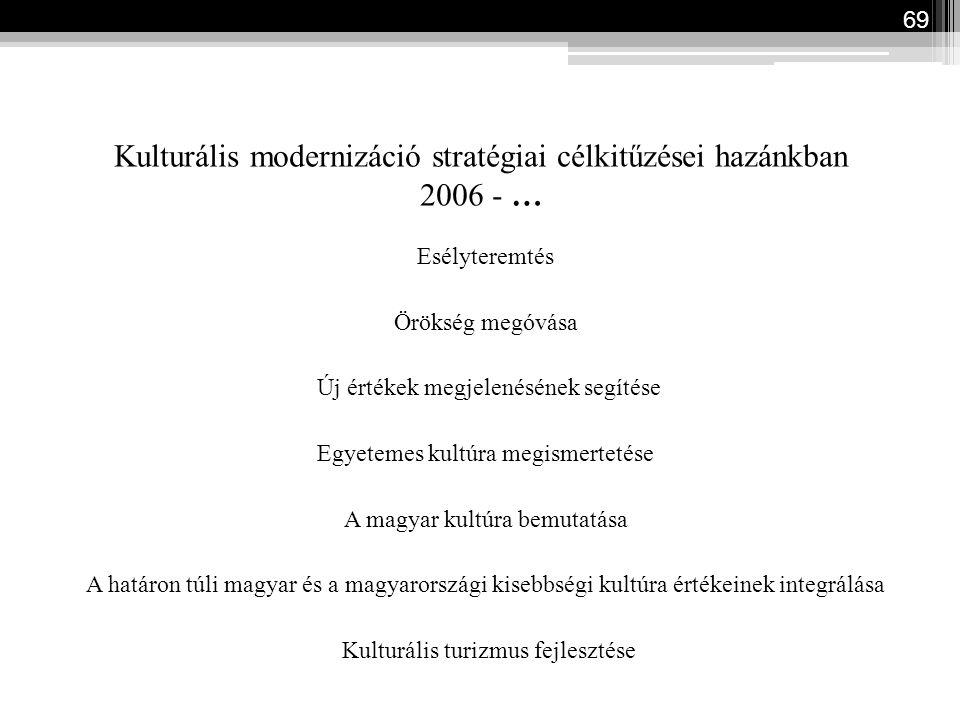 Kulturális modernizáció stratégiai célkitűzései hazánkban 2006 - …