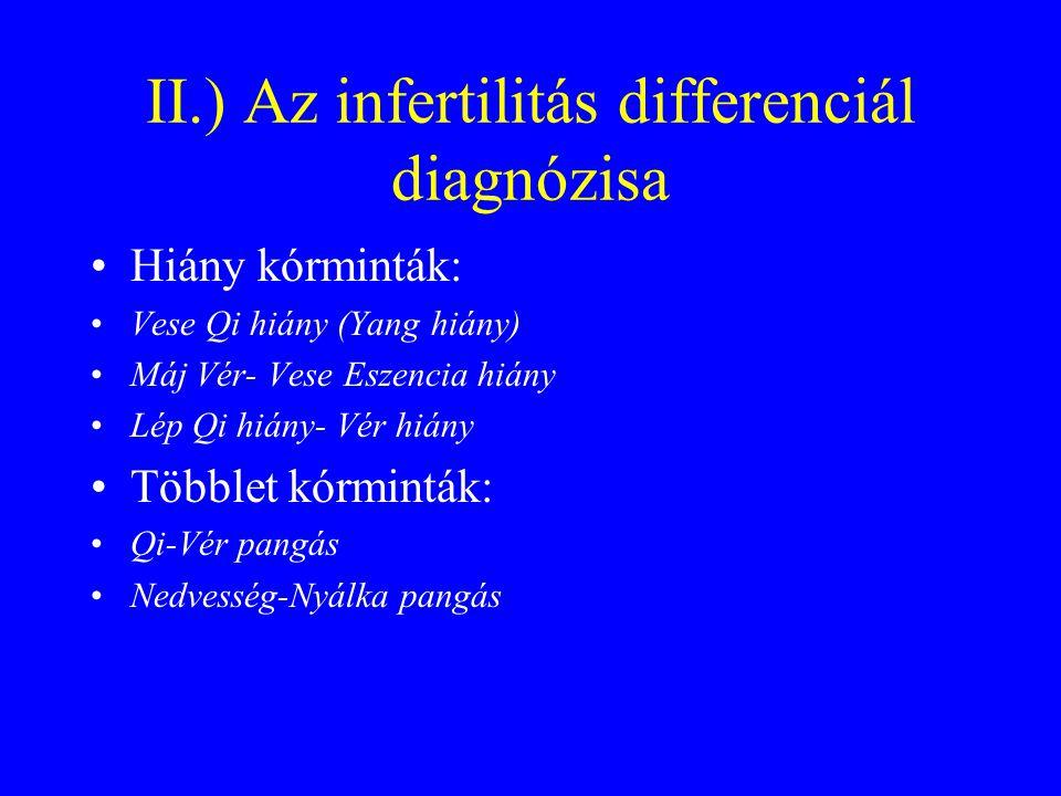 II.) Az infertilitás differenciál diagnózisa