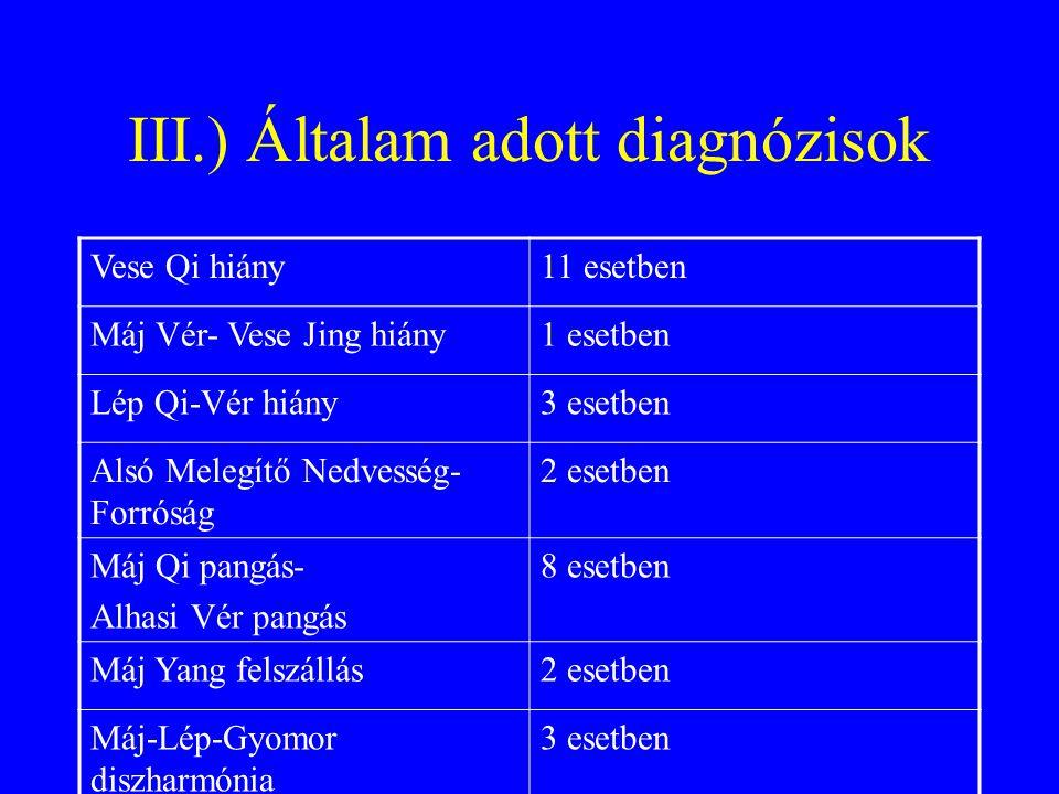 III.) Általam adott diagnózisok