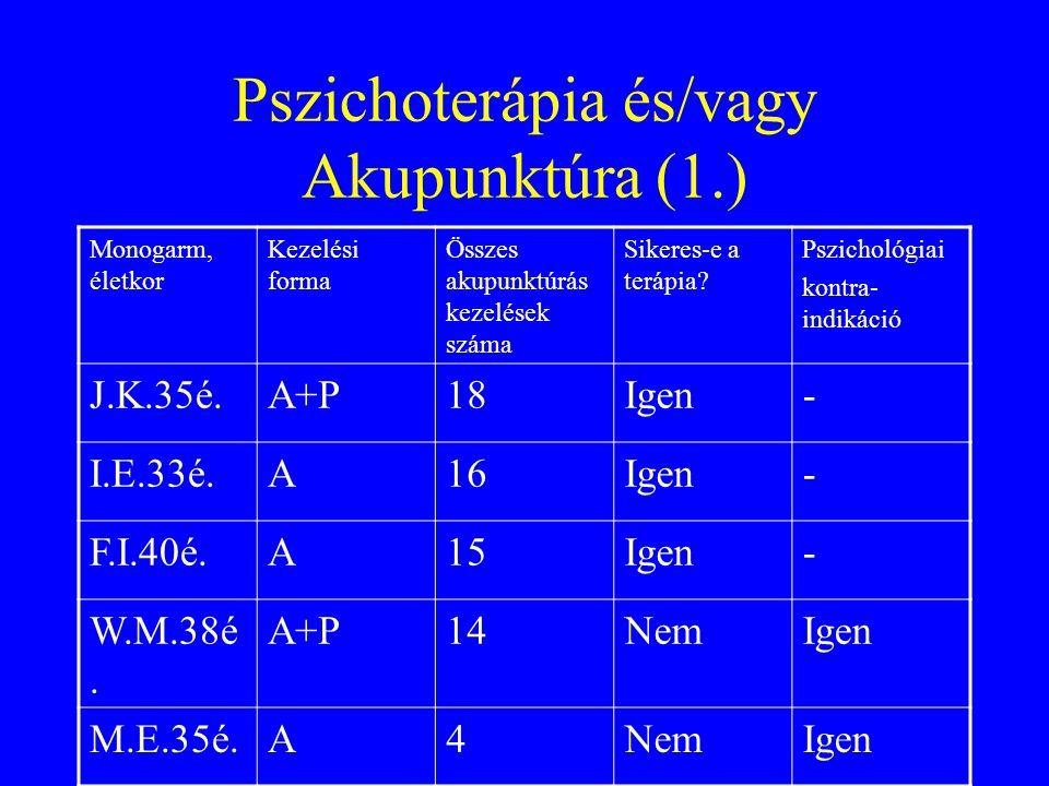 Pszichoterápia és/vagy Akupunktúra (1.)