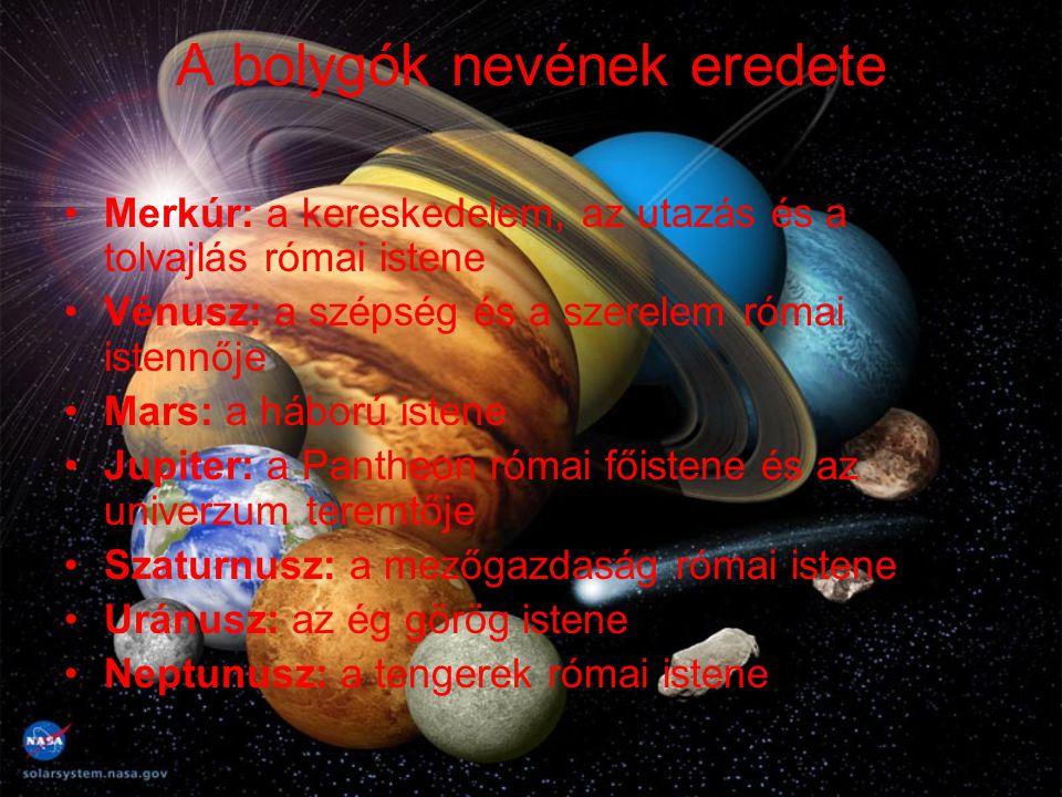 A bolygók nevének eredete