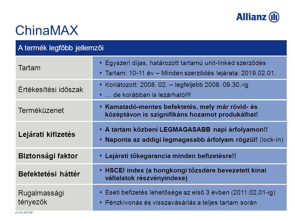 ChinaMAX A termék legfőbb jellemzői Tartam Értékesítési időszak