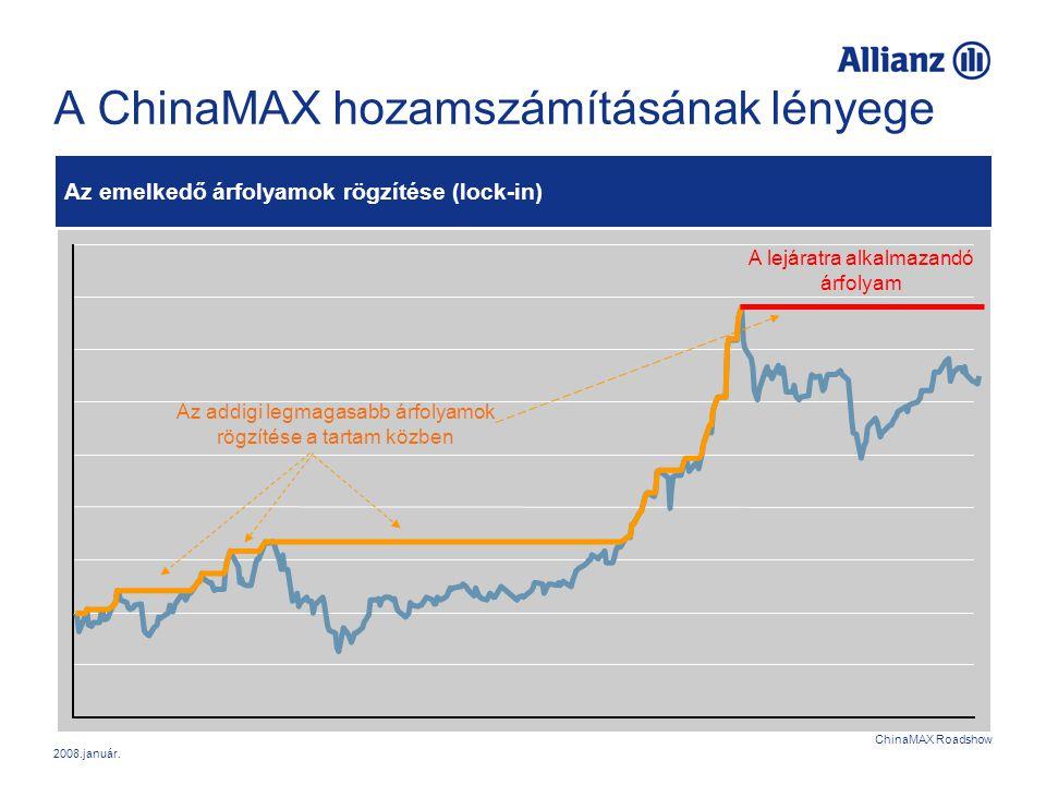 A ChinaMAX hozamszámításának lényege