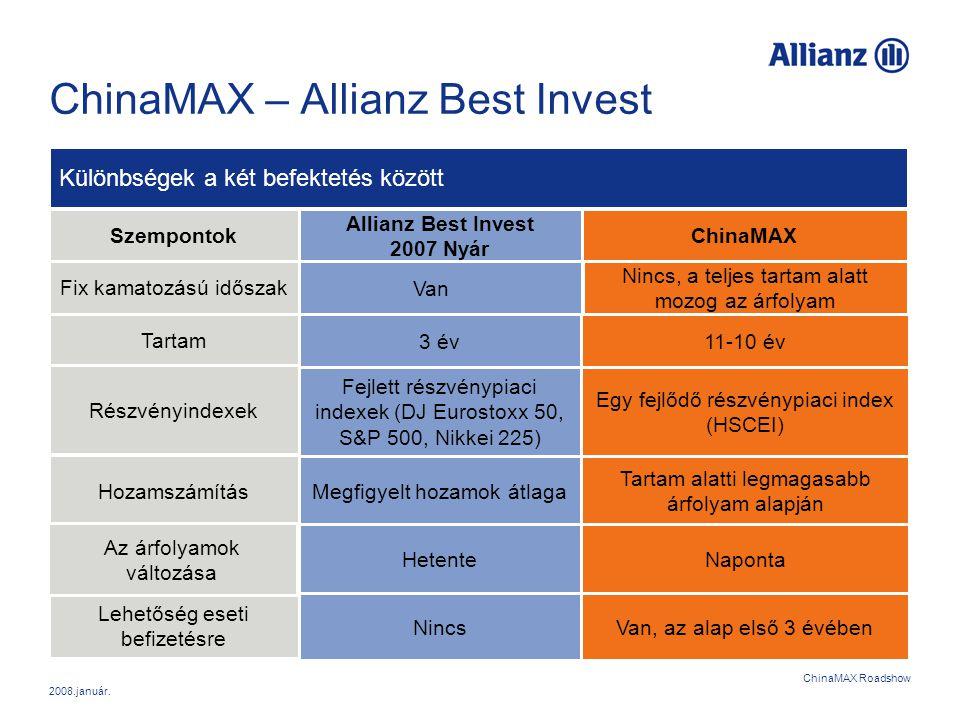ChinaMAX – Allianz Best Invest