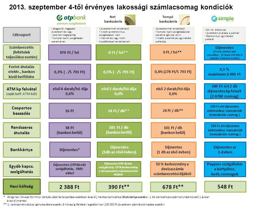 2013. szeptember 4-től érvényes lakossági számlacsomag kondíciók