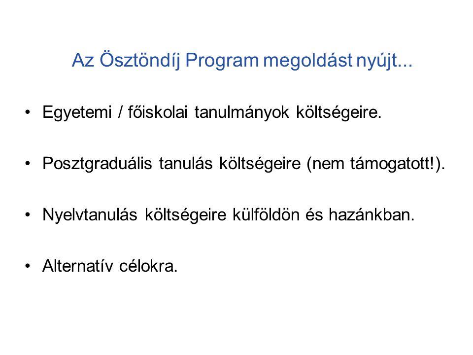 Az Ösztöndíj Program megoldást nyújt...