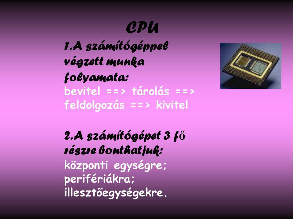 CPU 1. A számítógéppel végzett munka folyamata:
