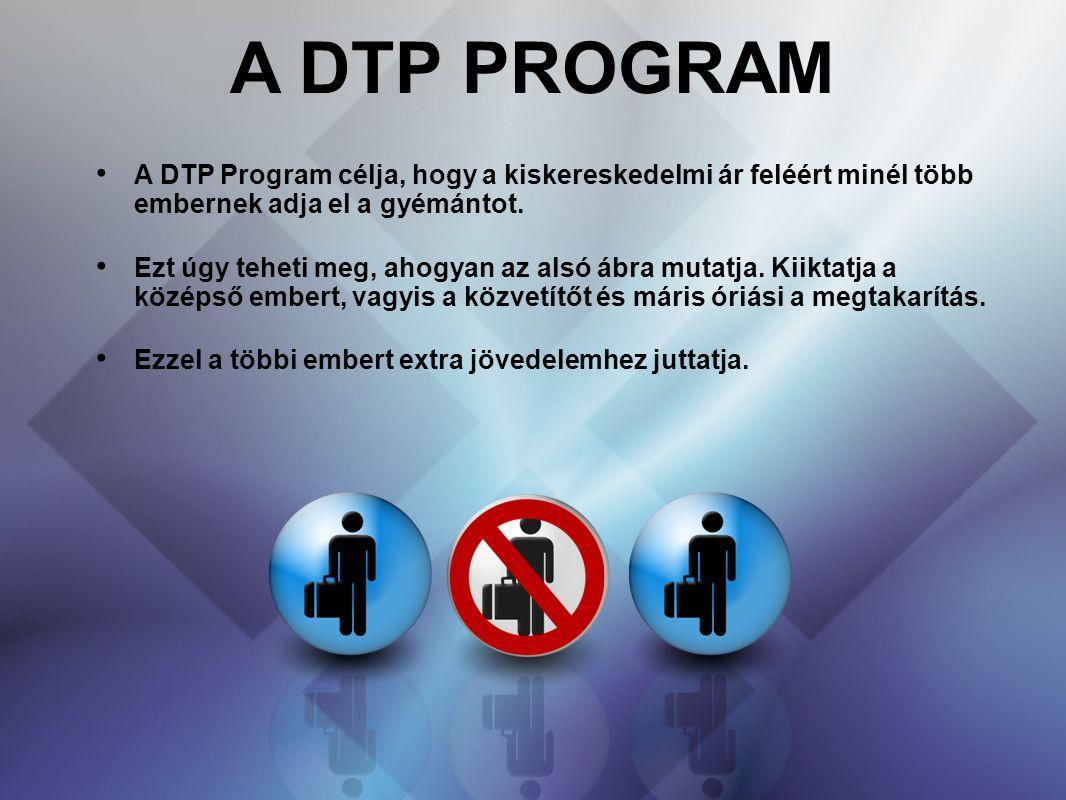 14141414 A DTP PROGRAM. A DTP Program célja, hogy a kiskereskedelmi ár feléért minél több embernek adja el a gyémántot.