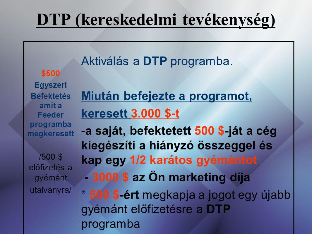 DTP (kereskedelmi tevékenység)