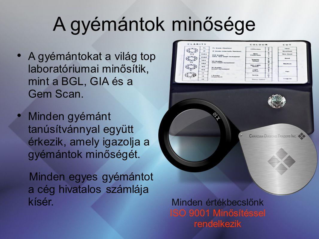 ISO 9001 Minősítéssel rendelkezik